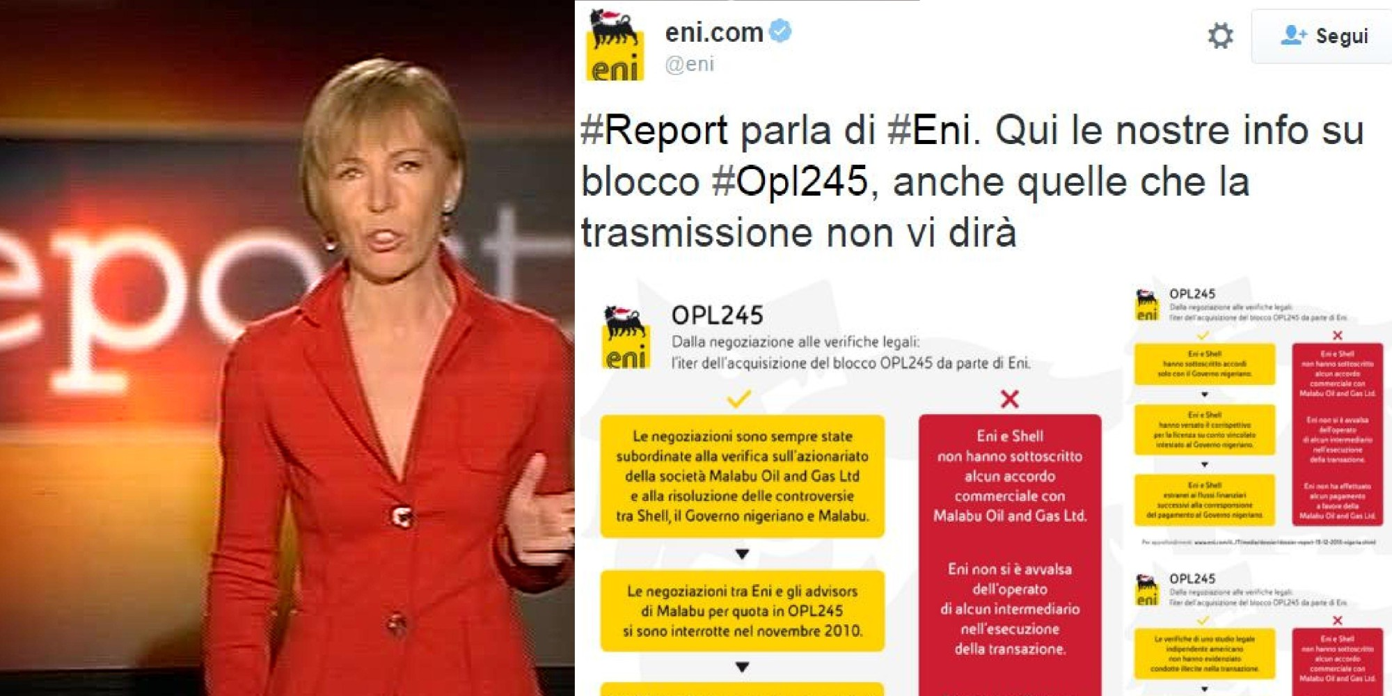 Report_Eni_Social_Tv