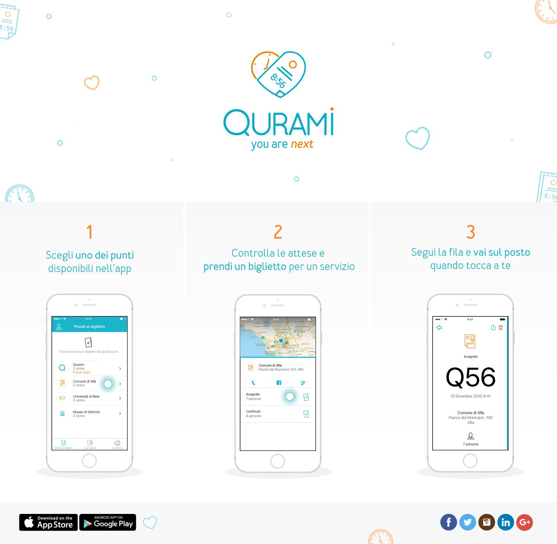 Niente più stress con Qurami, l'app che ti risparmia la fila