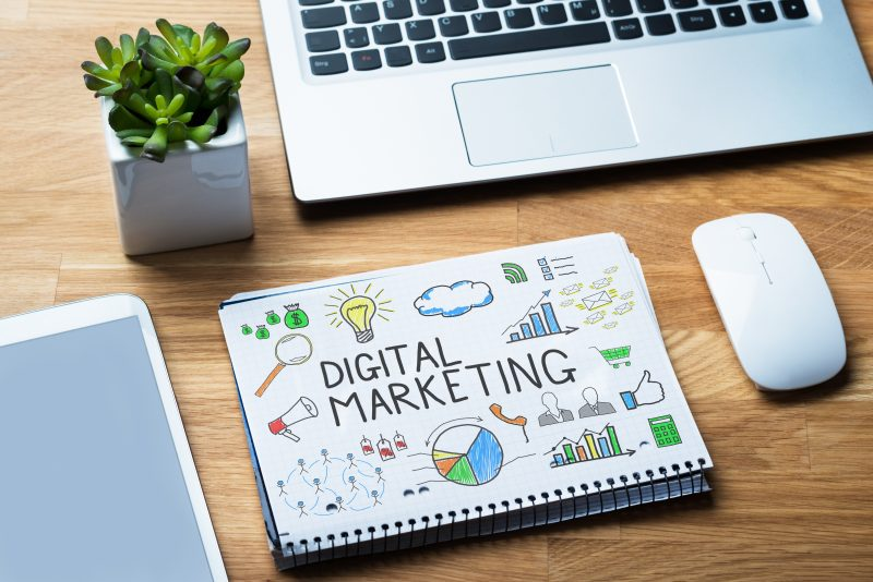 digital strategy google adwords