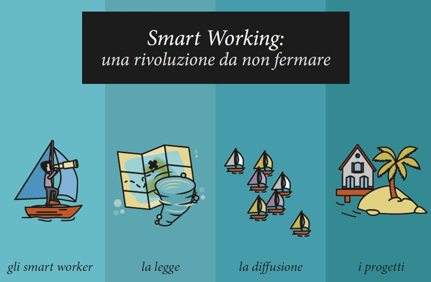Smart Working - cover
